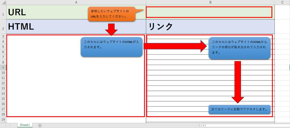 【VBA】特定のウェブサイト内の全てのリンクにアクセスするマクロ