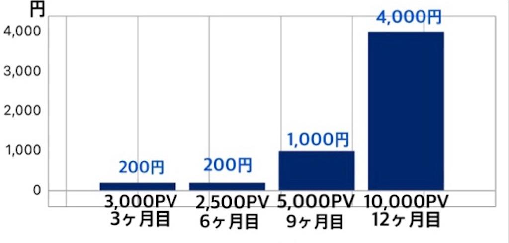 f:id:gorillakozeki:20200129194030j:image