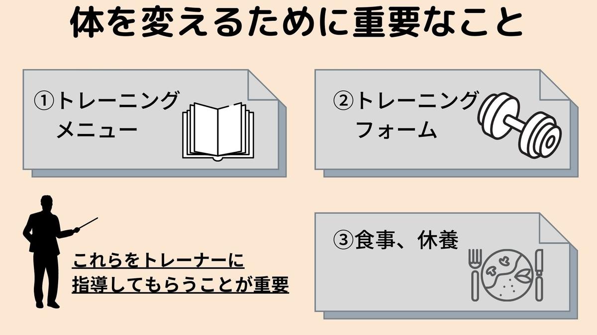 f:id:gorillakozeki:20210505211049j:plain