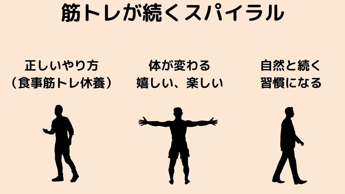 f:id:gorillakozeki:20210505211608j:plain