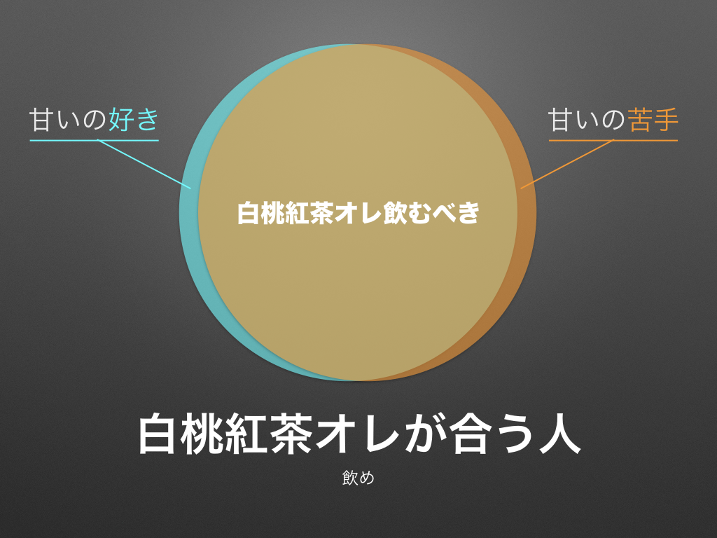f:id:gorimura7:20180327221750p:plain