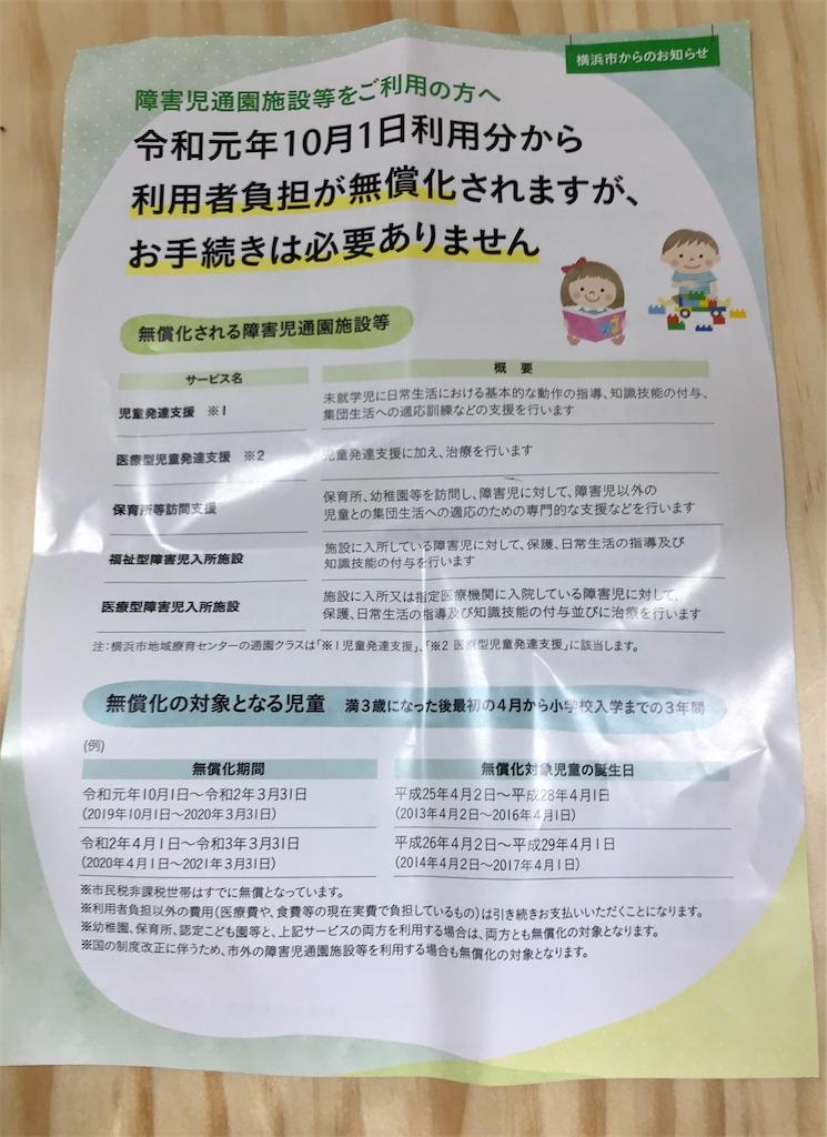 f:id:gorinosuke:20190911182816j:image