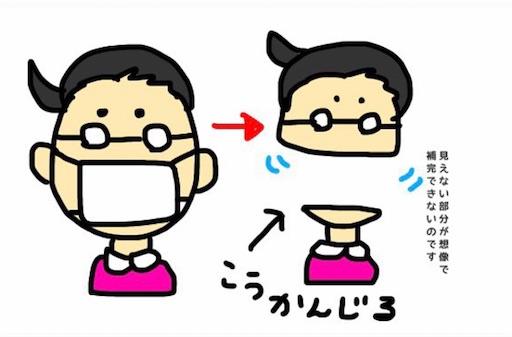 f:id:gorinosuke:20200801212622j:plain