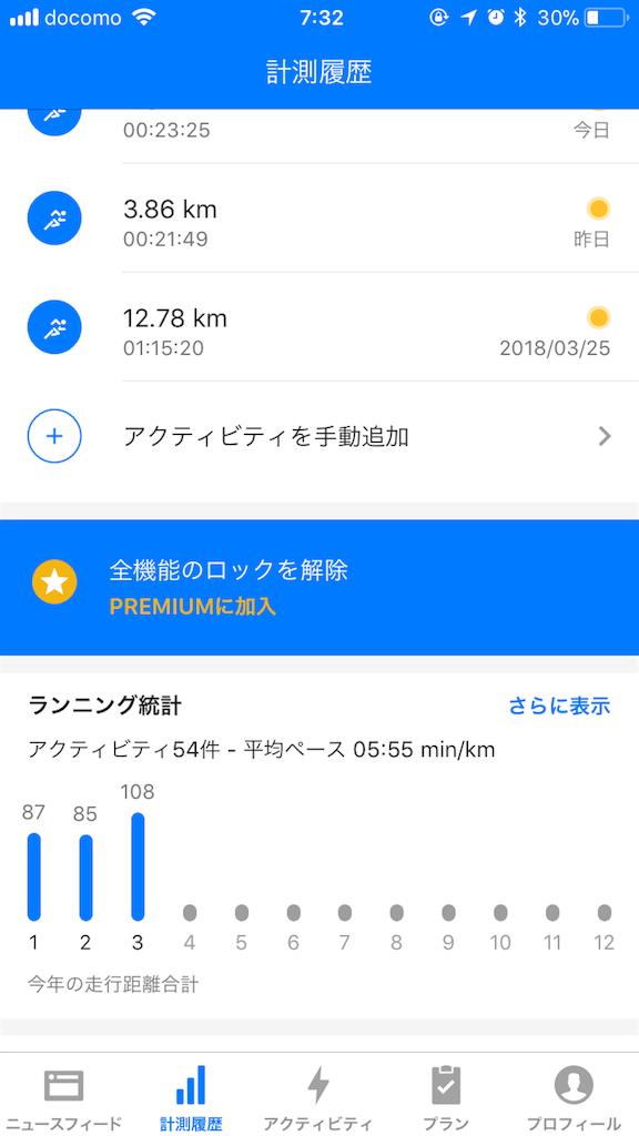 f:id:goriragao:20180328202556p:image