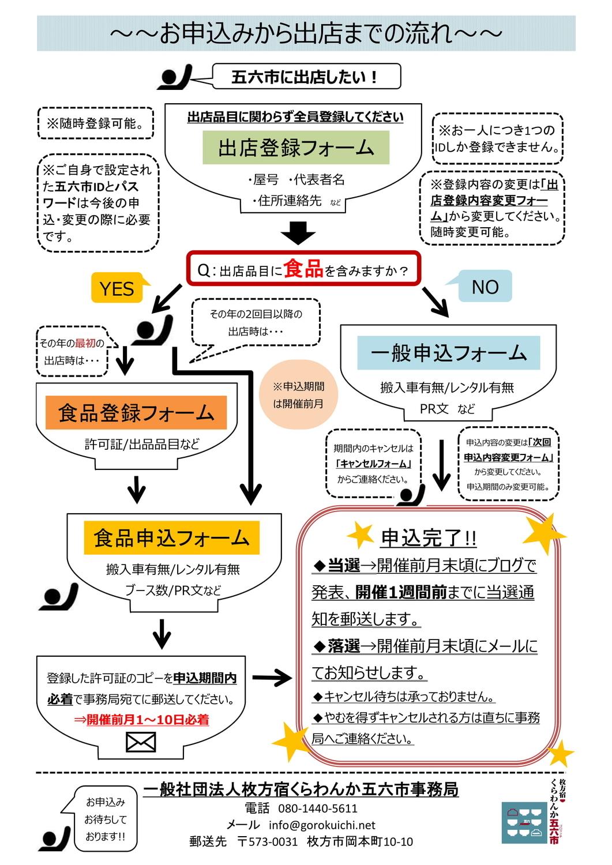 f:id:gorokuichi:20181129102237j:plain