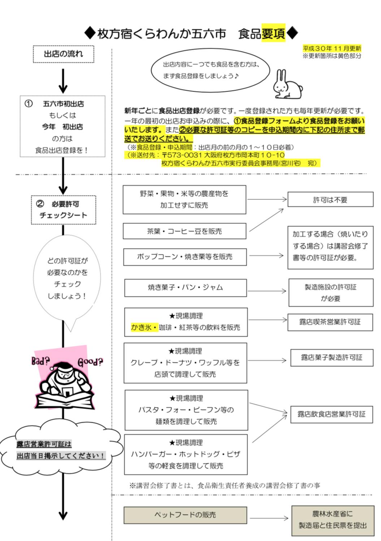 f:id:gorokuichi:20181130184916p:plain