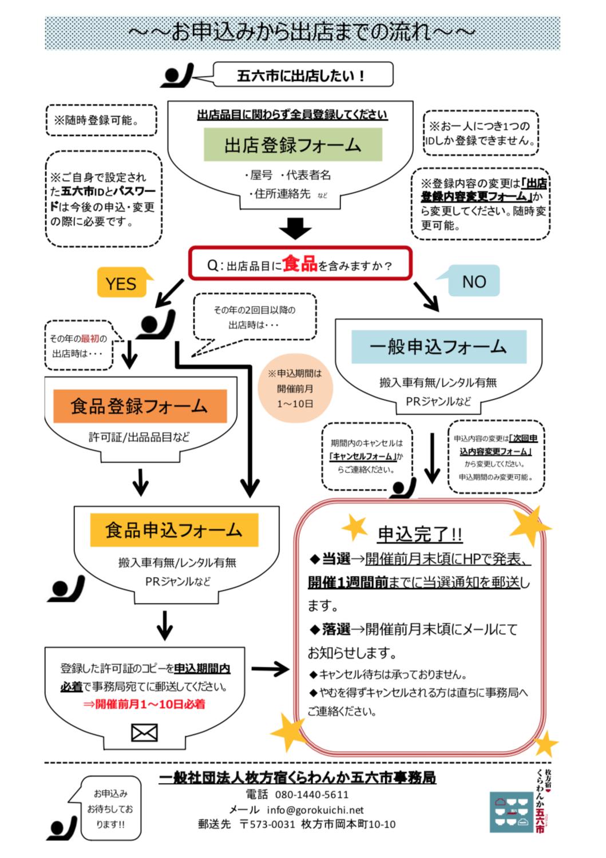 f:id:gorokuichi:20191126144045p:plain