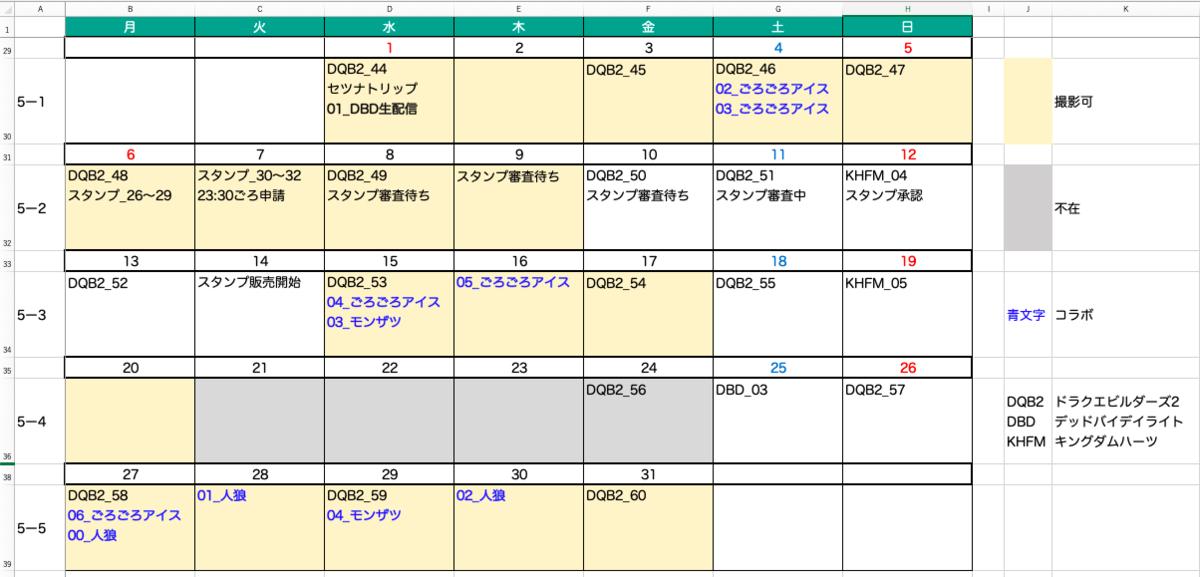 f:id:goronosuke_blog:20190603184027p:plain