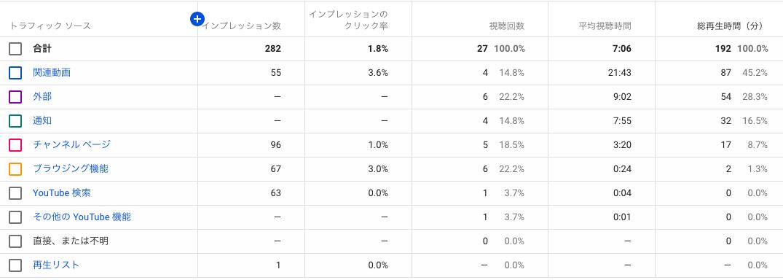 f:id:goronosuke_blog:20190718222748p:plain