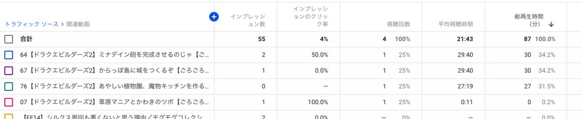 f:id:goronosuke_blog:20190719144334p:plain