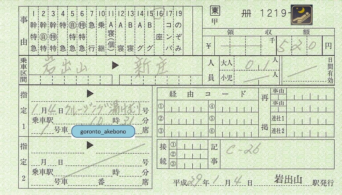 f:id:goronto_akebono:20190429001943j:plain