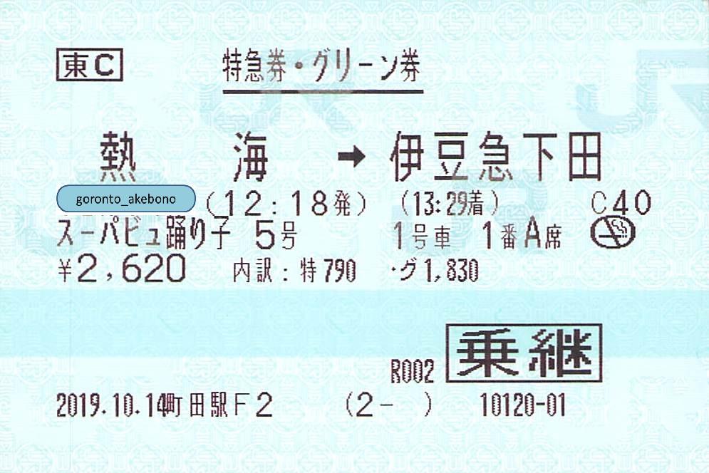 f:id:goronto_akebono:20200207003939j:plain