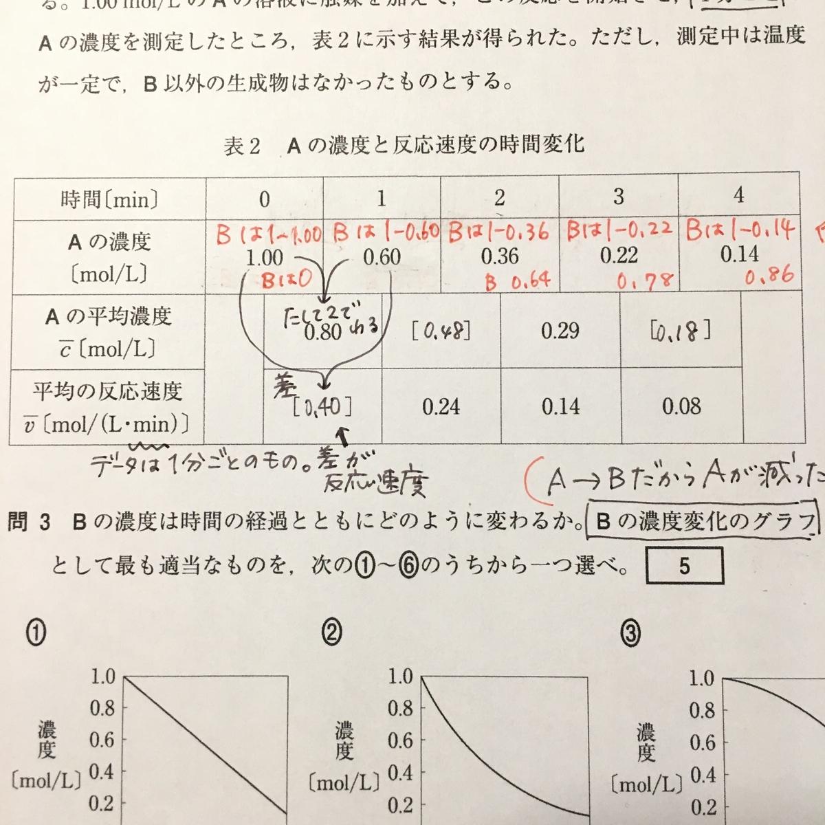 測定 反応 速度 【スマブラ】【議論】反応速度を測定できるサイトで測ってみた結果wwwwww