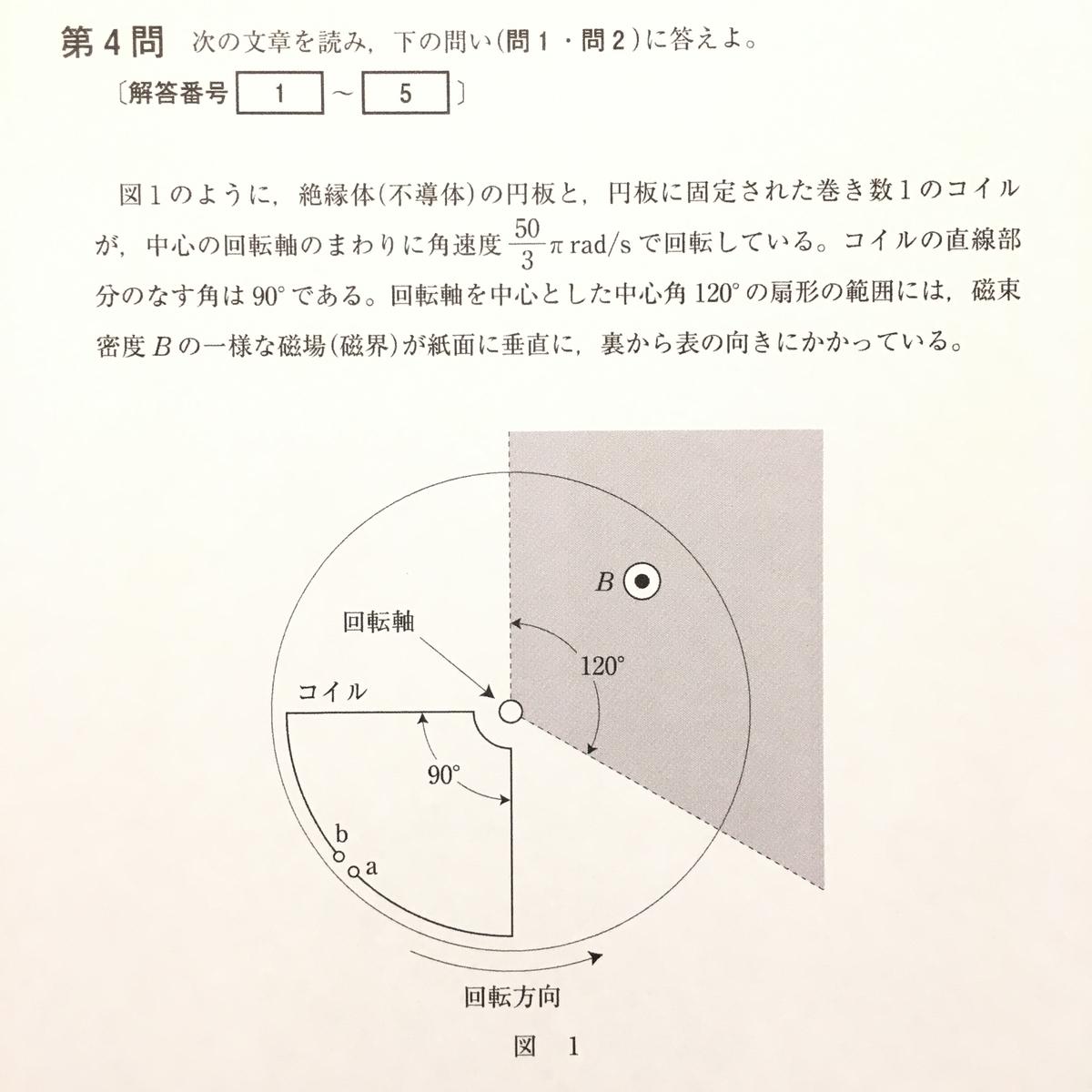 軸 テスト 4