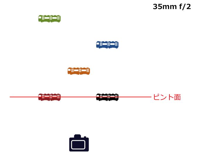f:id:gorotaku:20141101224328p:plain