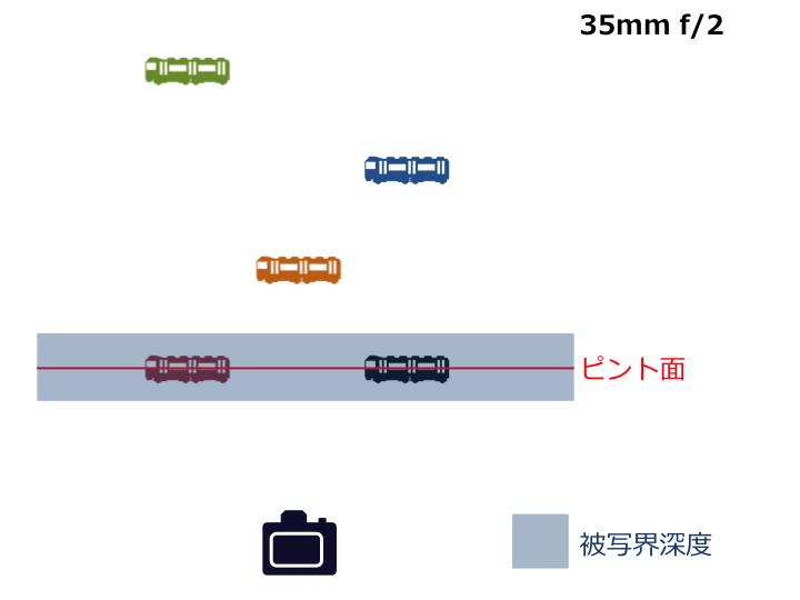 f:id:gorotaku:20141101225455p:plain