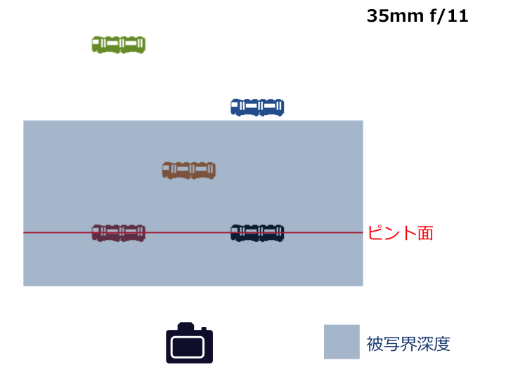f:id:gorotaku:20141101230003p:plain