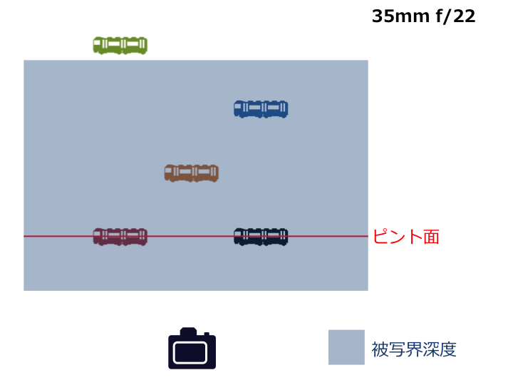 f:id:gorotaku:20141101230212p:plain