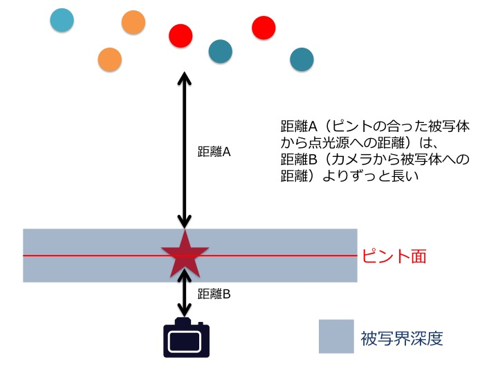 f:id:gorotaku:20150103194045j:plain