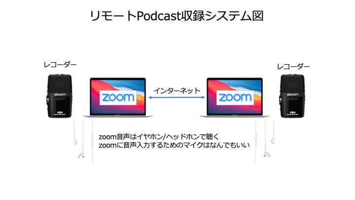 f:id:gorotaku:20201219205410p:plain