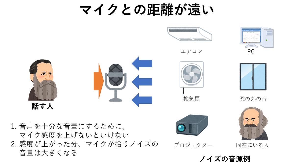 f:id:gorotaku:20210302200639p:plain