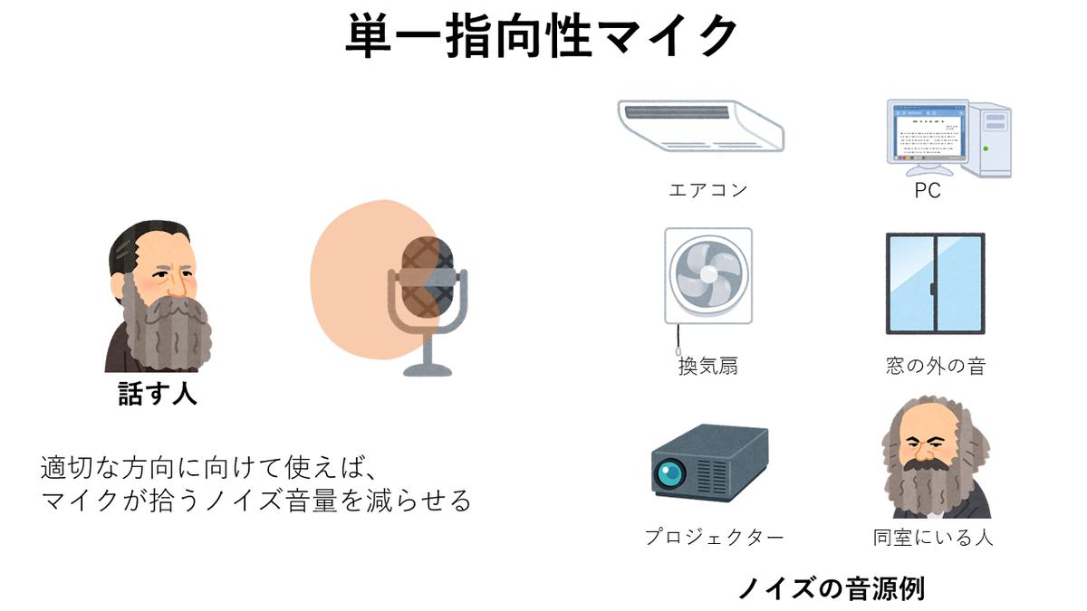 f:id:gorotaku:20210302200801p:plain