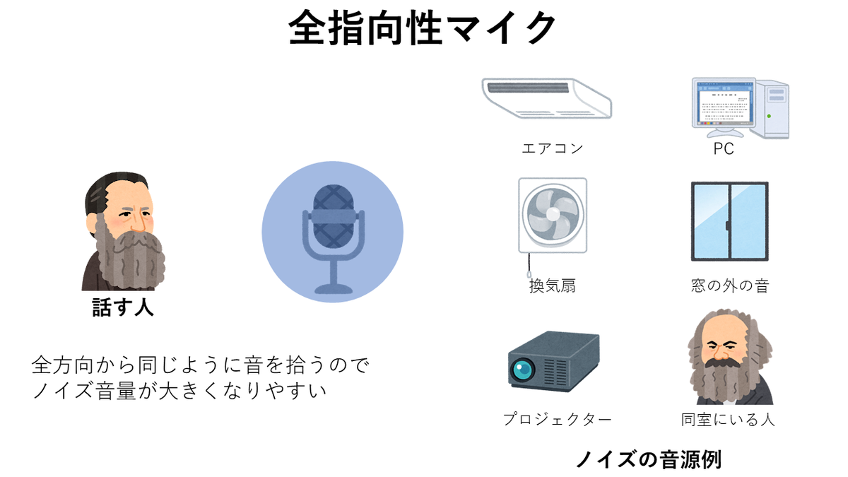 f:id:gorotaku:20210302200814p:plain