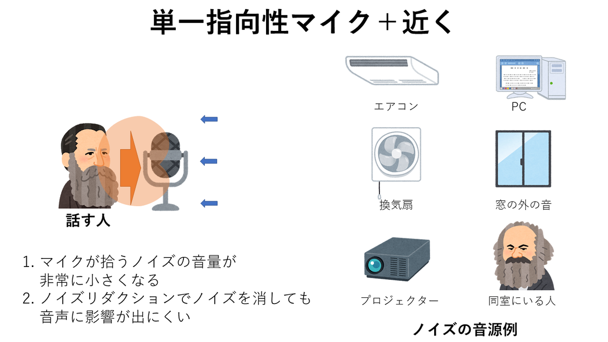 f:id:gorotaku:20210302201914p:plain