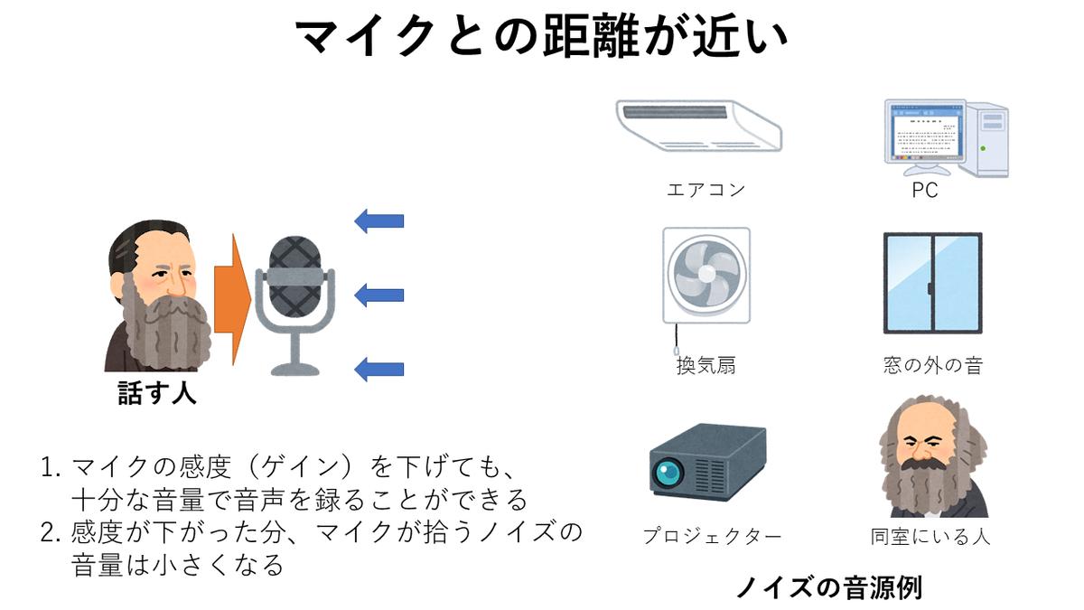 f:id:gorotaku:20210302221408p:plain