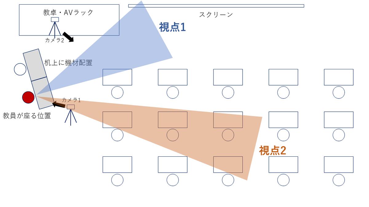 f:id:gorotaku:20210421203209p:plain