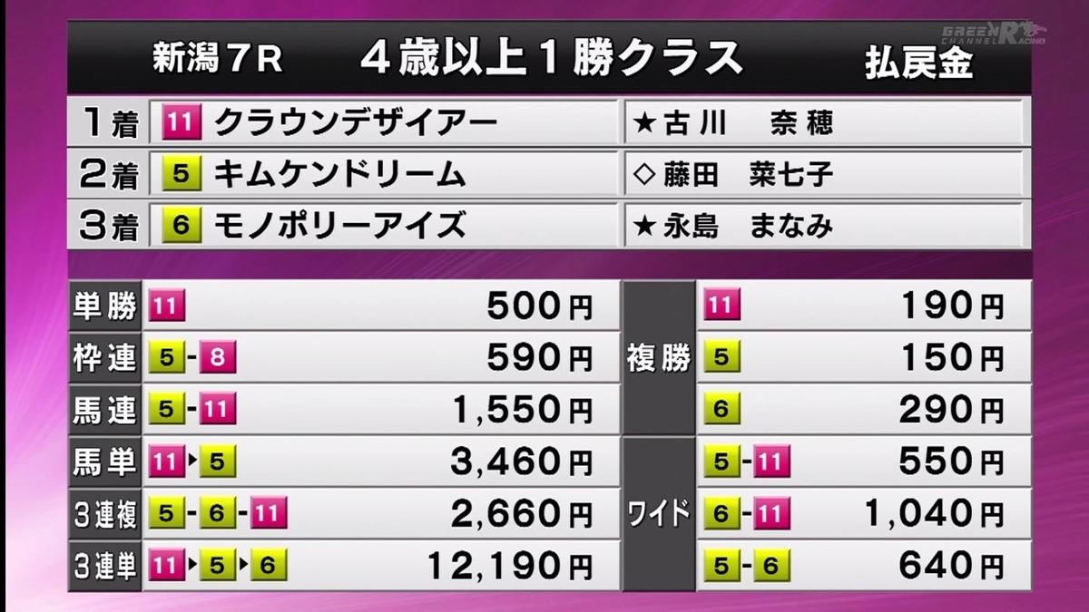f:id:goryugaku:20210418144548j:plain