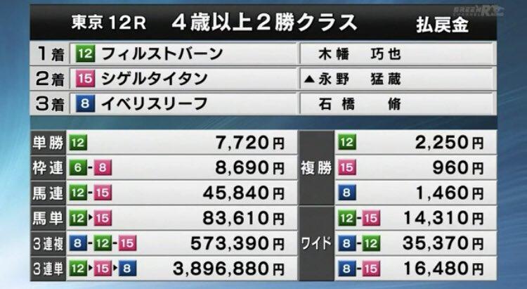 f:id:goryugaku:20210425034048j:plain