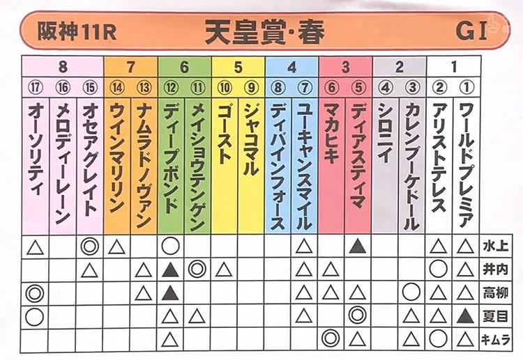 f:id:goryugaku:20210502005000j:plain