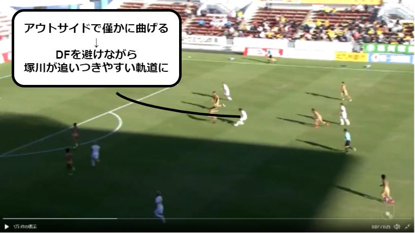 f:id:gosurokachi:20201029230536p:plain