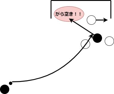 f:id:gosurokachi:20201207223005p:plain