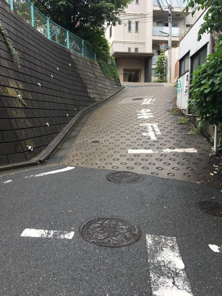 f:id:gotanda-kikou:20170628130530j:plain