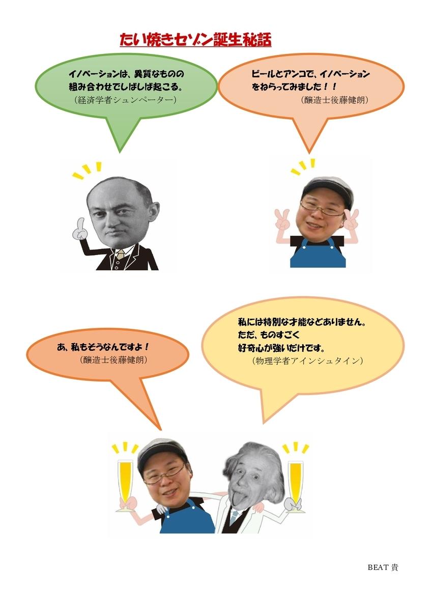 f:id:gotojozo-blog:20200228161145j:plain:w450
