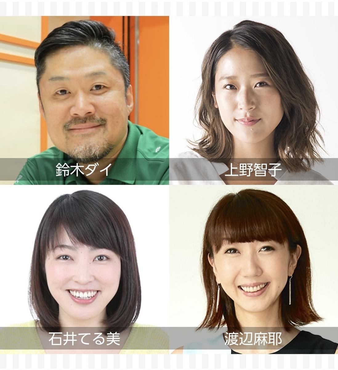 f:id:gotoshin_terumi:20210321125433j:plain