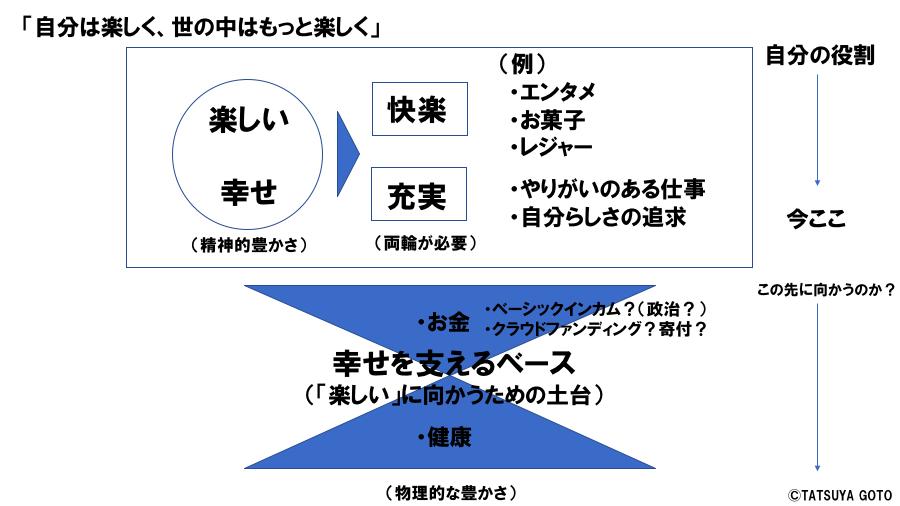 f:id:gototatsuya:20180516124851p:plain