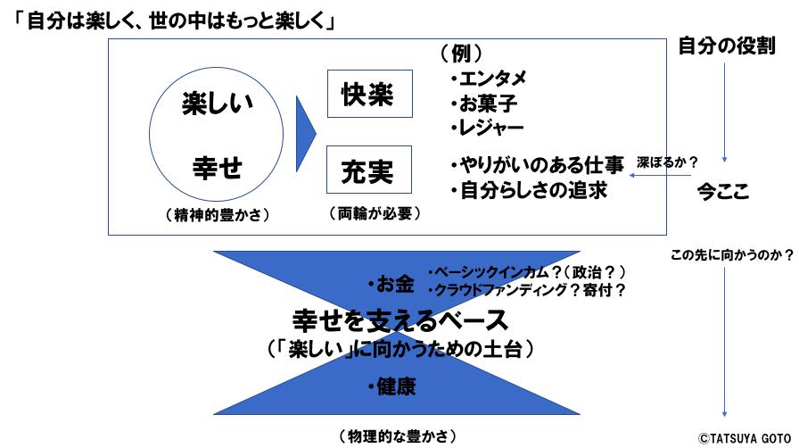 f:id:gototatsuya:20180516132725p:plain