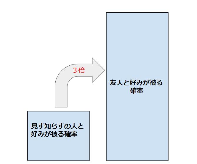 f:id:gototoshiyuki5:20190119013512p:plain