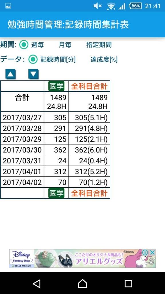 f:id:gotouchi-onepiece:20170402223719j:plain