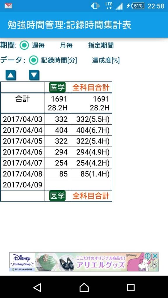 f:id:gotouchi-onepiece:20170409230420j:plain
