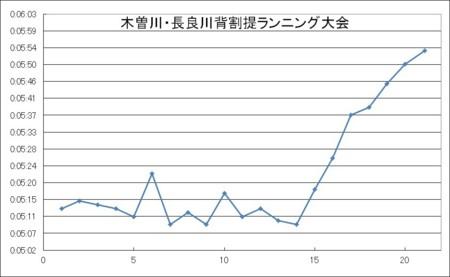 f:id:gotouma:20121104212433j:image