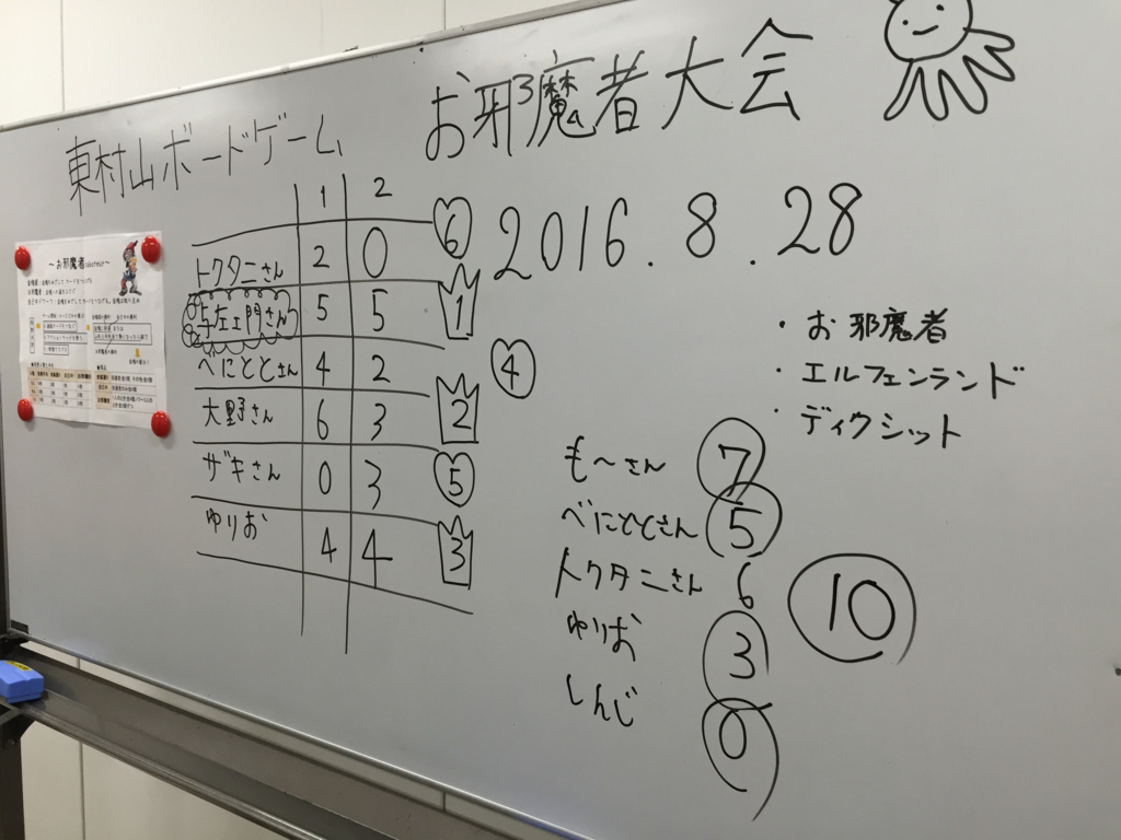 f:id:gotoyuri:20160831114541j:plain