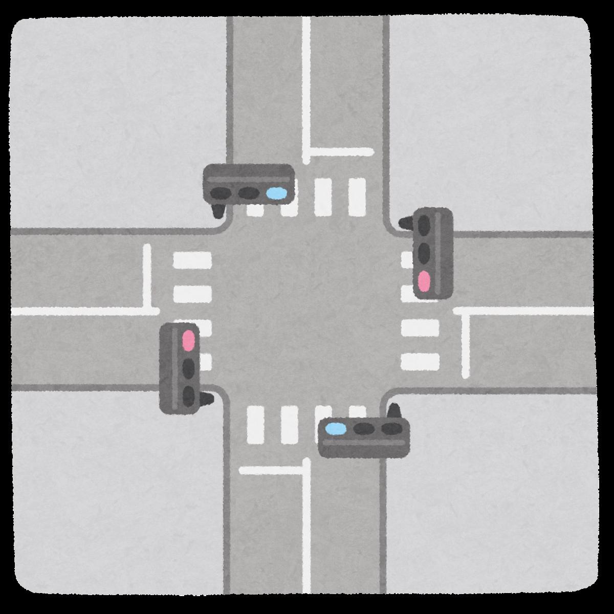十字路の信号