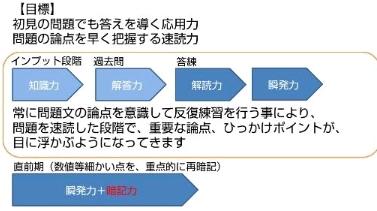 f:id:goukakuget:20201017063801p:plain