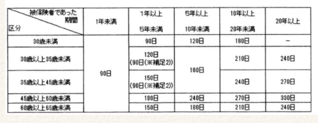 f:id:goukakuget:20201230152854p:plain