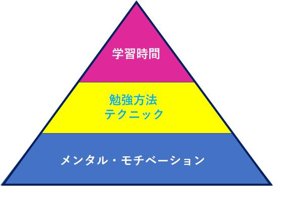 f:id:goukakuget:20210131132355p:plain