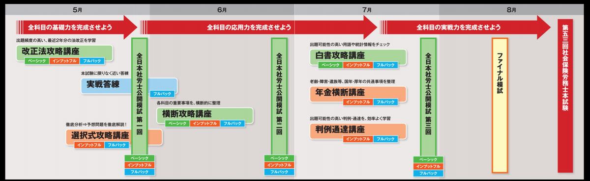 f:id:goukakuget:20210216013838p:plain